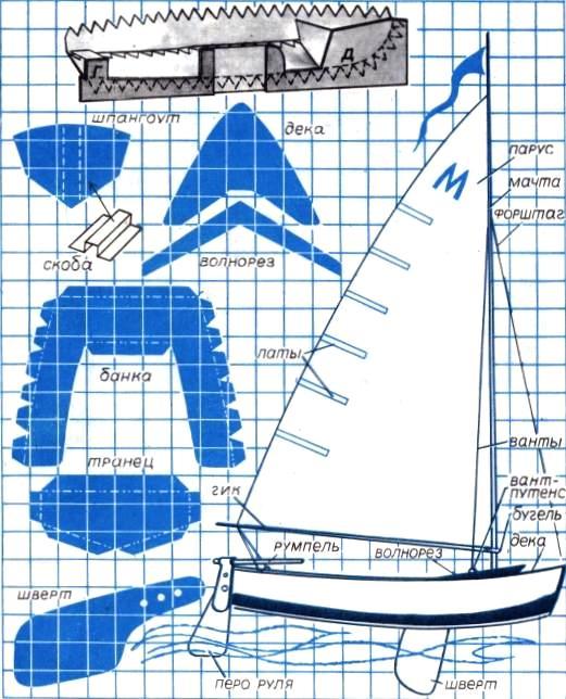 Макеты парусников из бумаги своими руками
